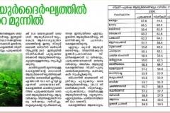 Kilivathil – Keralam Innu